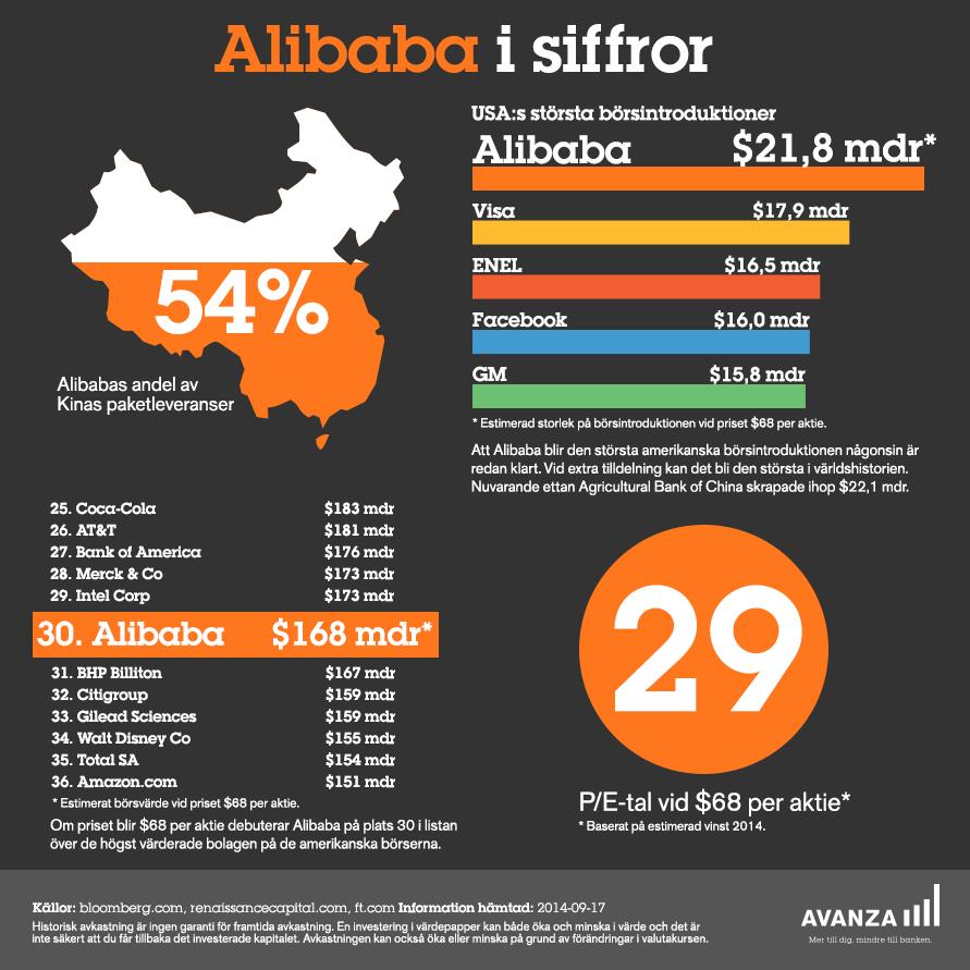 alibaba och de 40 rövare