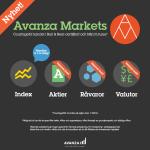 Vi lanserar Avanza Markets – courtagefri handel i certifikat och mini futures