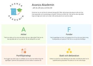 Avanza Akademin