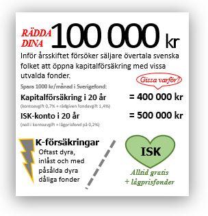 Rädda dina 100 000 kr.