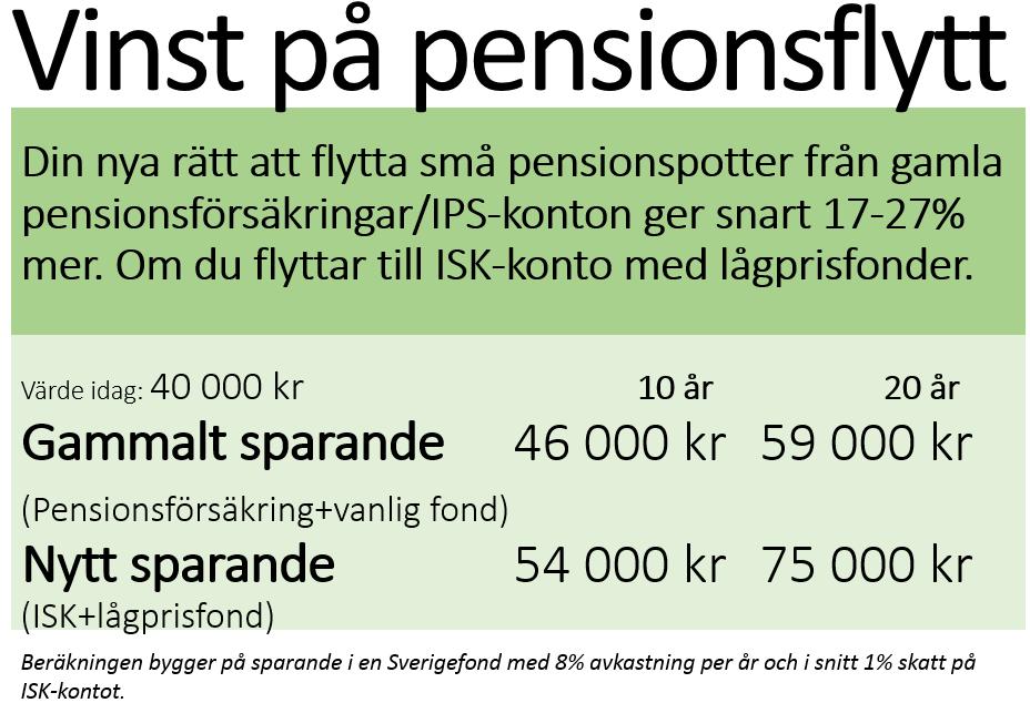 vinst pensionsflytt