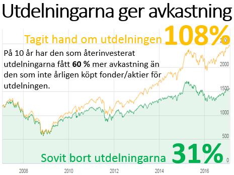 utdelning aktier skatt